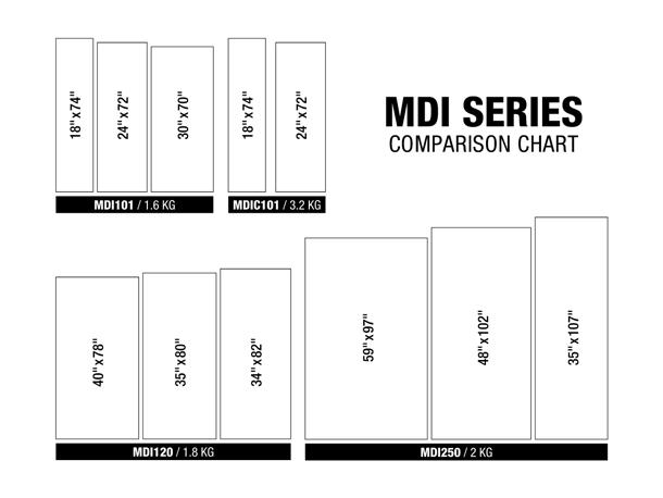 MDI-Series-Size-Chart-1
