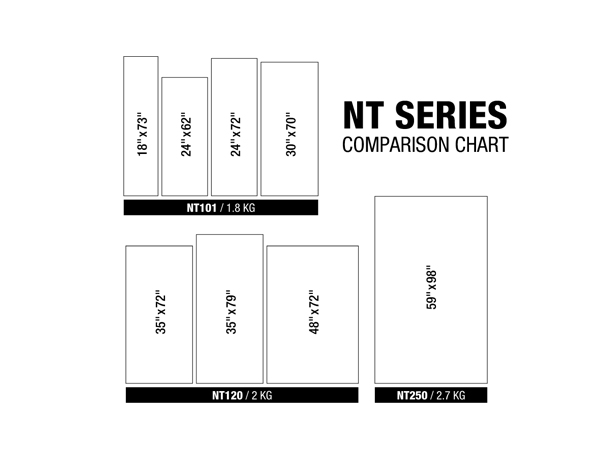 NT-Series-Size-Chart-1